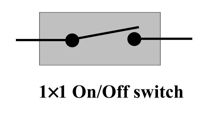 1x1 optical switch.png
